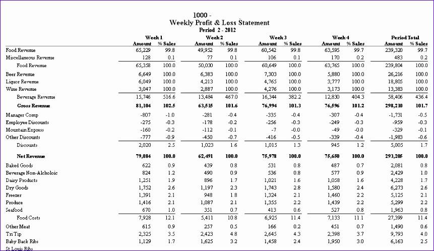 calculating food beverage costs 861498