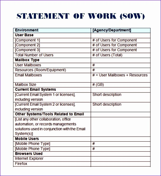 6 construction estimate template excel exceltemplates for How to write a statement of work template