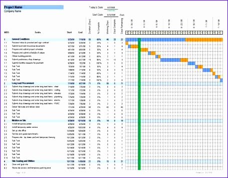construction schedule excel template free 455355