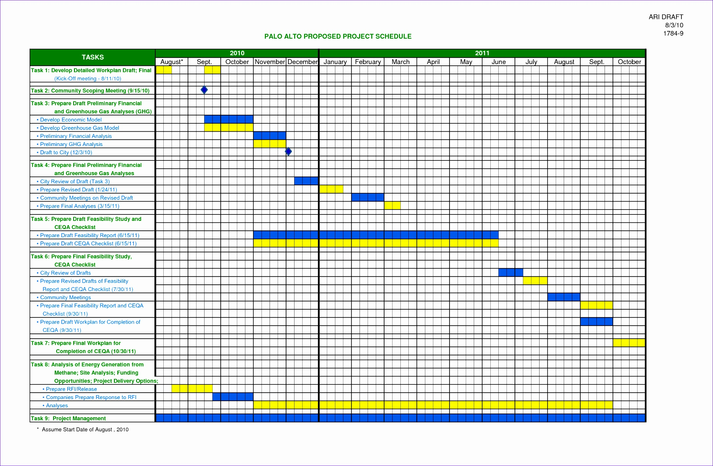 10 construction schedule template excel free