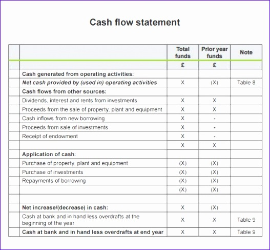 cash flow statement templates 527487