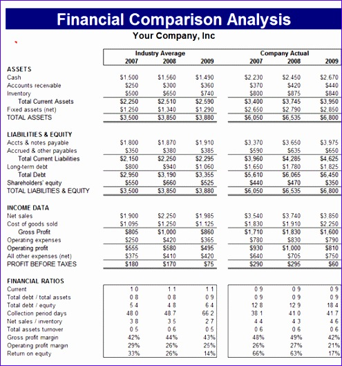 Cost Analysis Template Excel Nzegs Unique Financial Parison Analysis for Excel 2007 Newer 545575