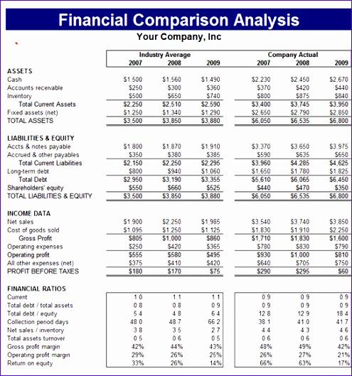 financial parison analysis 251 495529