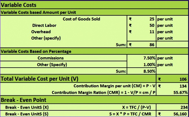 Cost Analysis Template Excel Vysnz Unique Download Break even Analysis Excel Template Exceldatapro 719441