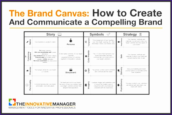the brand canvas how to create and municate a pelling brand