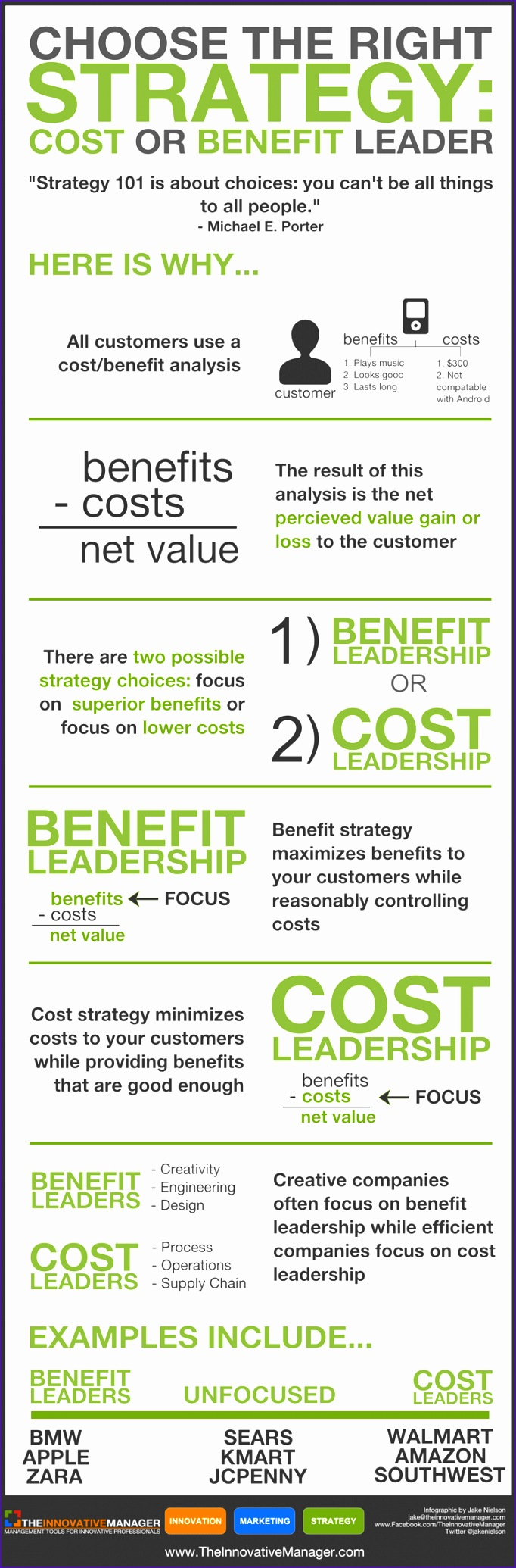 10 Cost Benefit Analysis Template Excel - ExcelTemplates ...