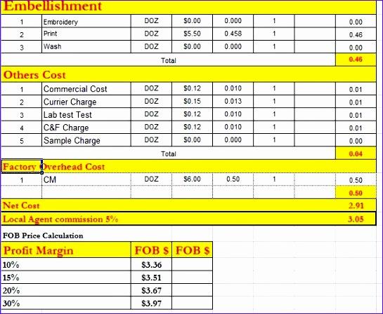garemnts costing procedure details of 545448