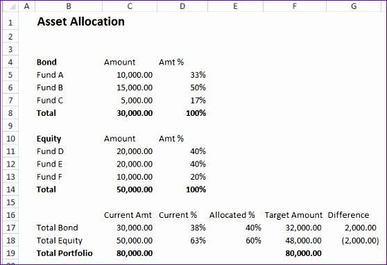 asset allocation template 558382