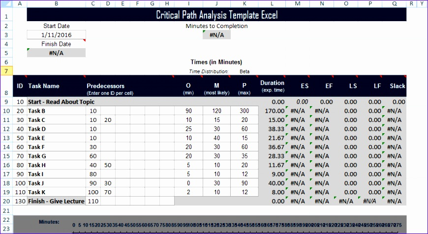 critical path analysis template excel 870476