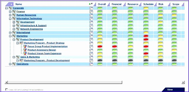 Dashboard Excel Template Free Lyvad Lovely Putting Project Portfolio Management to Work In A Bad 699339