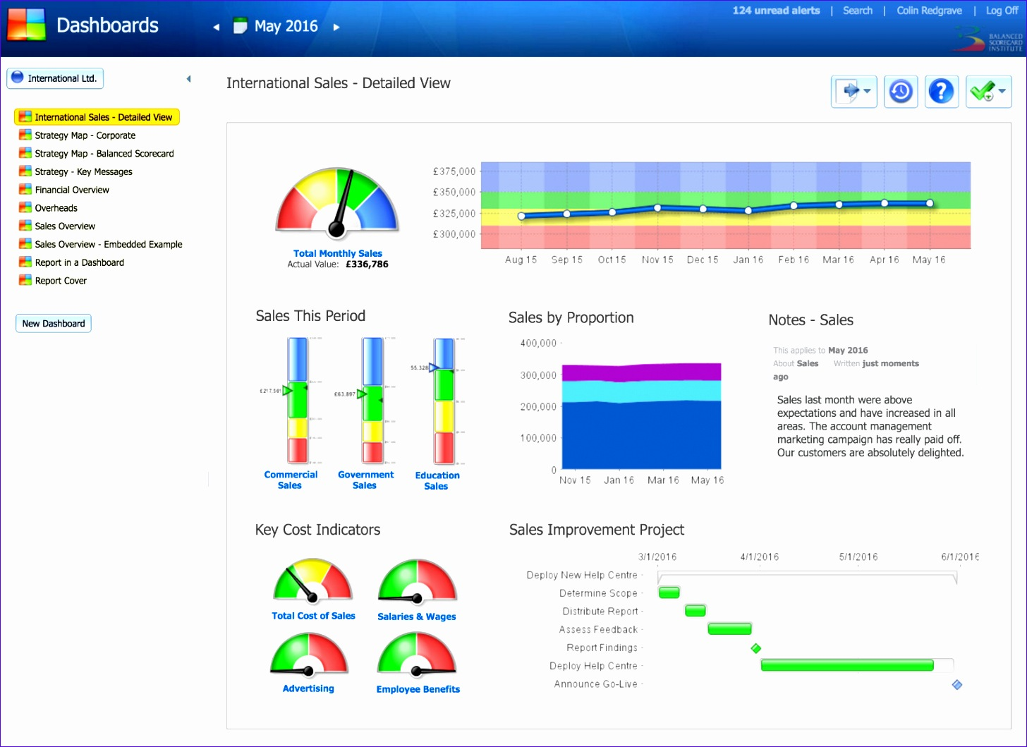Dashboard Excel Template Free Wdxjr Best Of Intrafocus 16001152