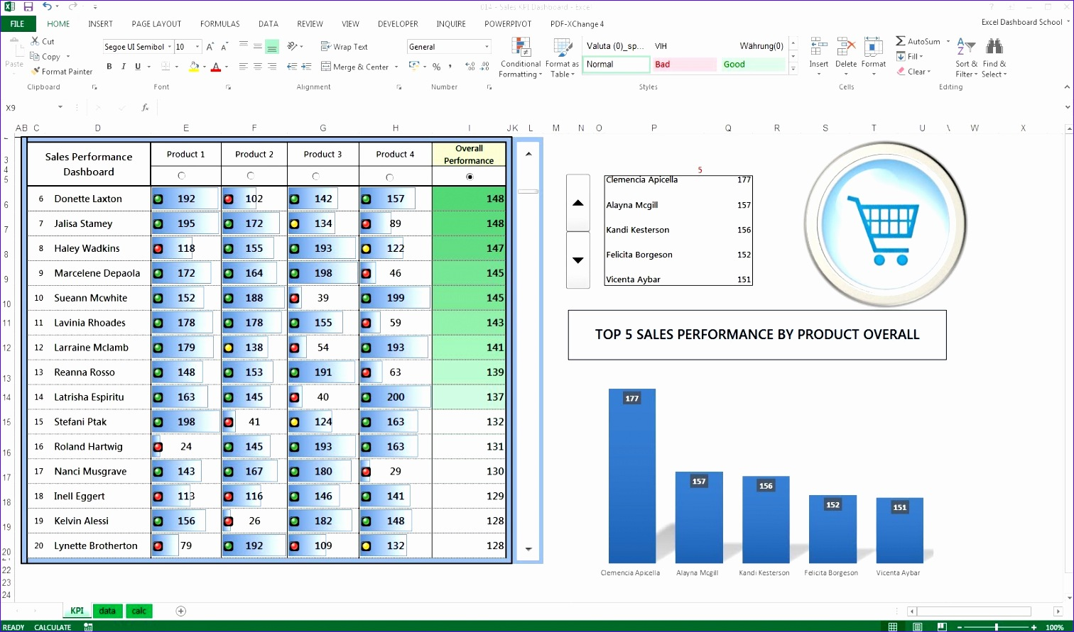 kpi dashboard excel template free 935 1512891