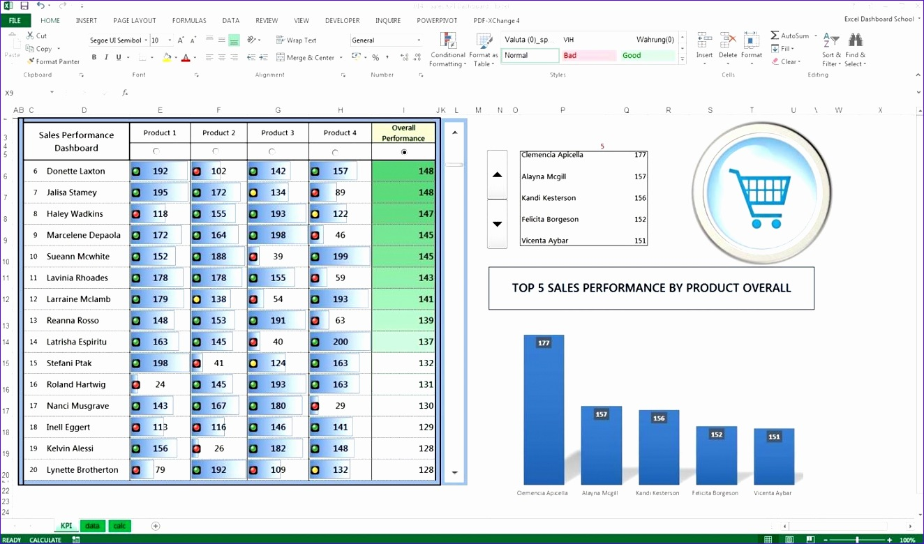 create excel sales dashboard 1324780