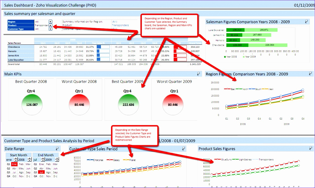 Dashboards Excel Templates Cutdc Awesome Call Center Performance - Call center dashboard excel templates