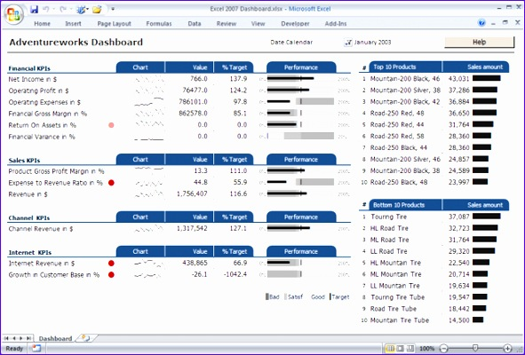 excel dashboards 591400