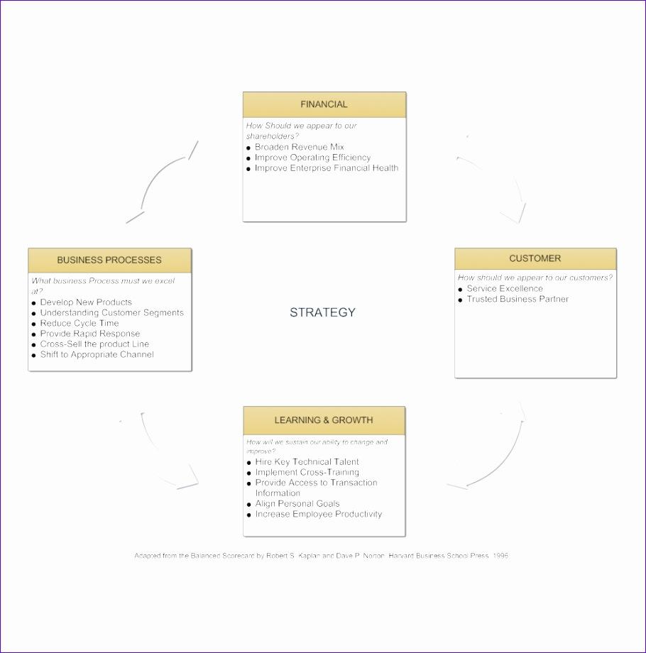 Decision Matrix Template Excel