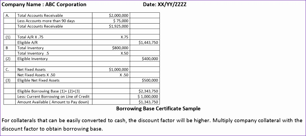 submit borrowing base certificate 1040462
