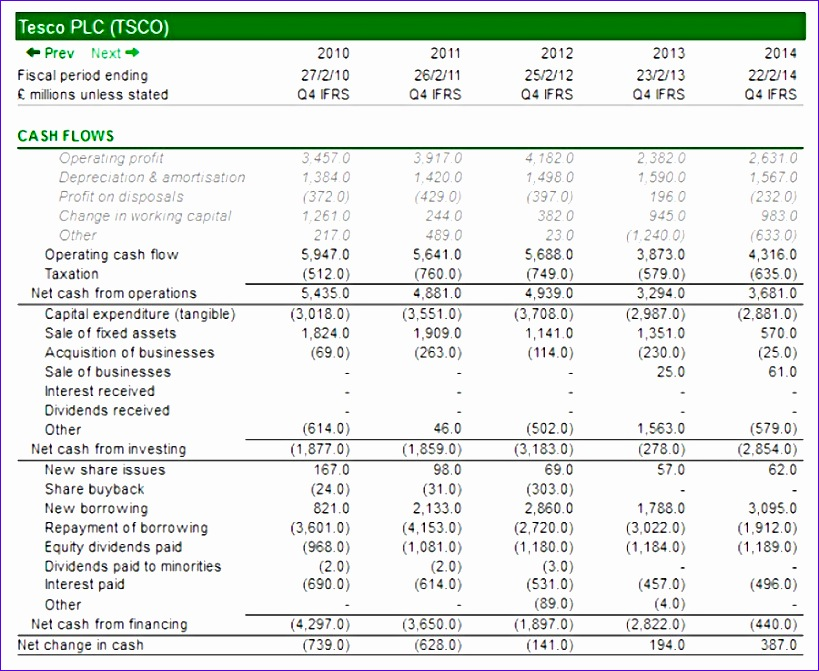 Discounted Cash Flow Excel Template  Exceltemplates  Exceltemplates