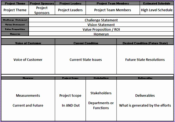 Dmaic Template Excel Hugcl Fresh How To Using An A3s To Prevent Lean