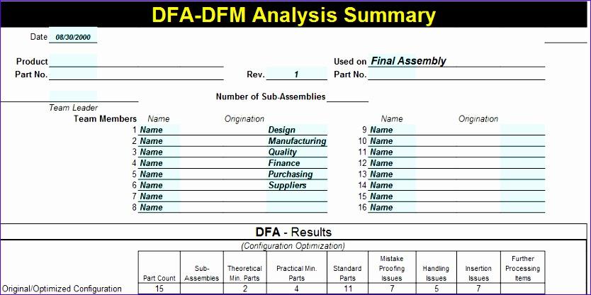 dfa dfm analysis 834416