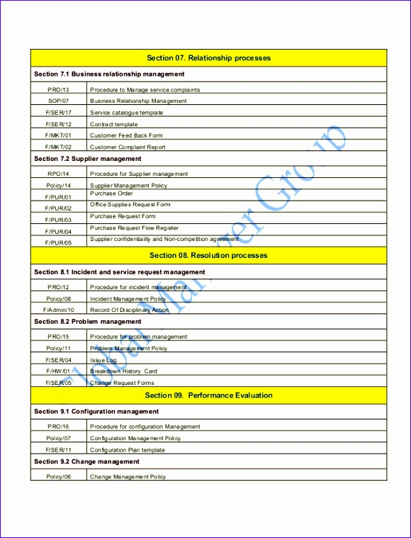 iso documents list agent clause wise requirements