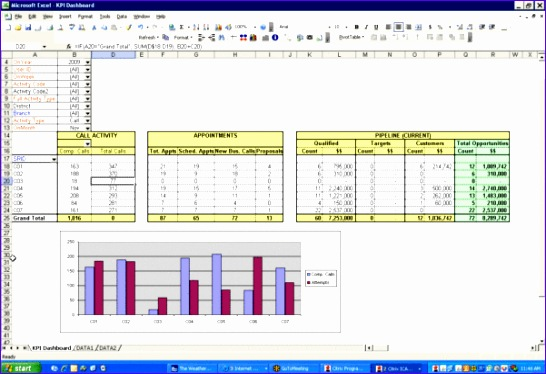 kpi spreadsheet template 2 546374