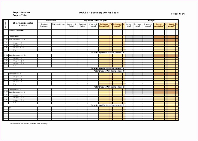 Download Excel Gantt Chart Template Free Jtpub Luxury Annual Workplan & Bud 2010 Part 2 Excel Templates Revised 728514