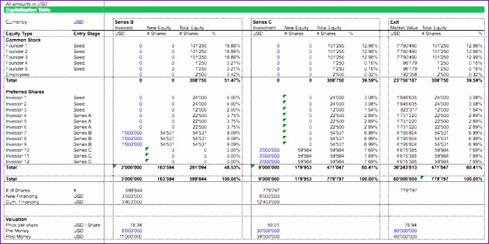 free spreadsheet templates 702350