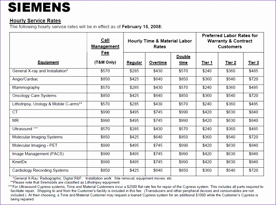 labor rates for siemens 2008 934696