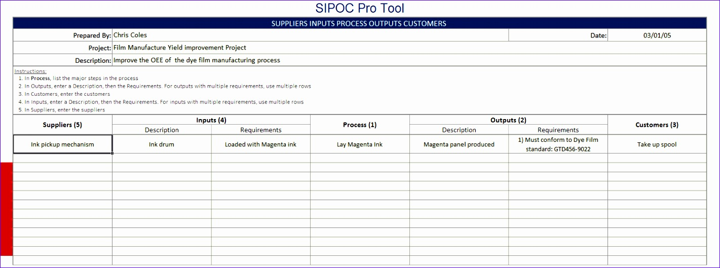 SIPOC Excel Template