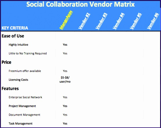 paring social collaboration vendors 554443