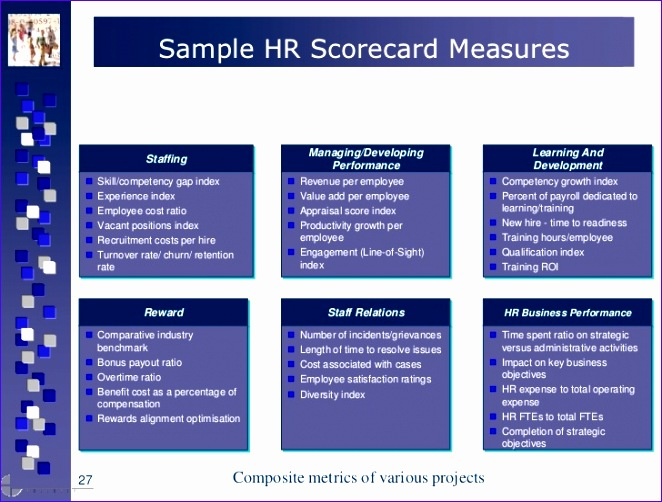hr measurement hr dir valuentisscheringpres 662502