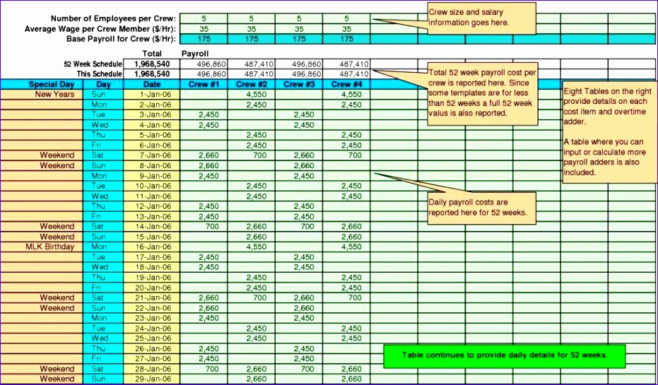 cost analysis spreadsheet template 931545