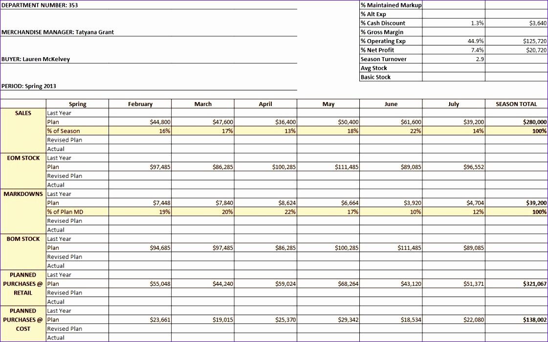mdse 3510 profit centered merchandising 1121700
