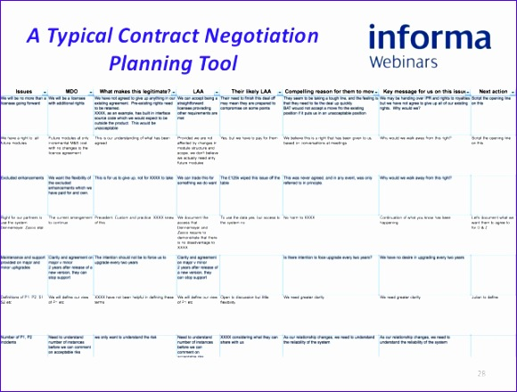 contract negotiation template PftoStXdLh9wVBq2lvw9E9ZPaCyjqqYspqApekcdnFg 580440