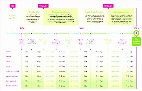 Event Timeline Template Excel  Exceltemplates  Exceltemplates