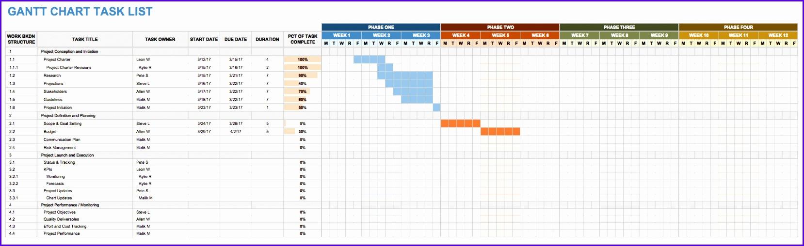 Gantt Chart Task List 1658508