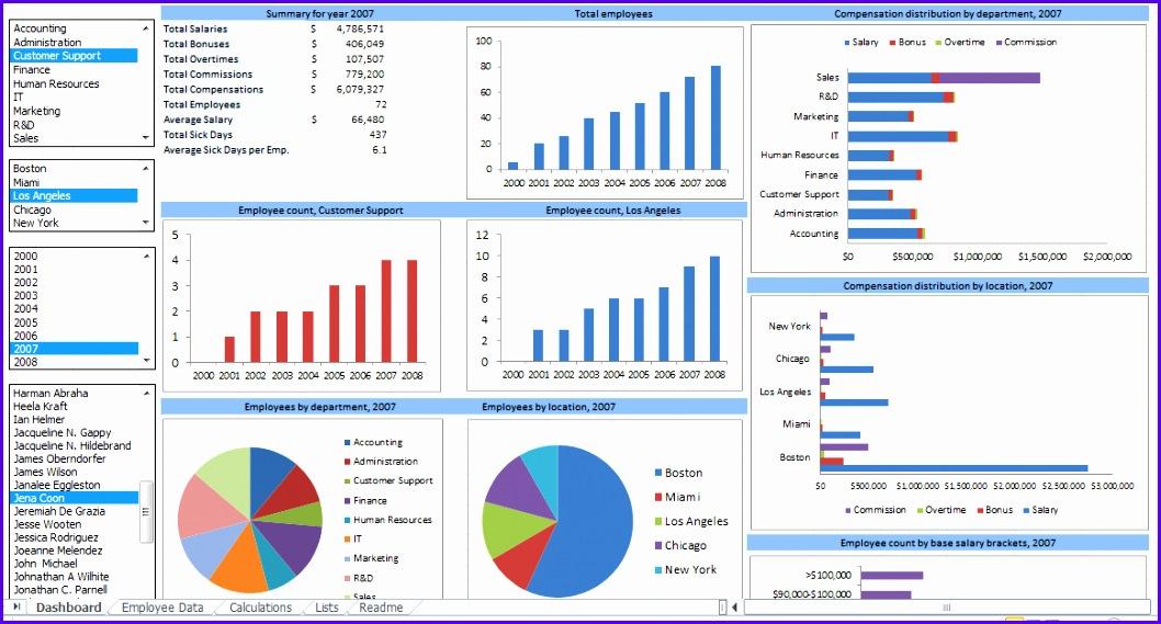 Excel as a Business Intelligence Platform Part 1 1058569