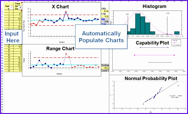 excel control chart template 637387