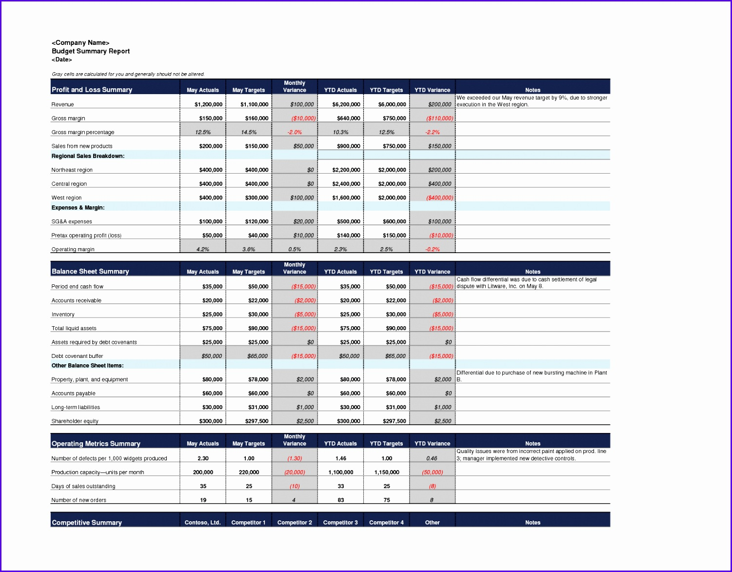 12 excel expense templates exceltemplates exceltemplates bud summary report excel template by ronviers36 aant7k5c 15011173 excel reporting templatesexcel expense templates alramifo Image collections