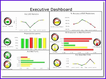 Download Free Excel Dashboard Project Management Spreadsheet Template 450334