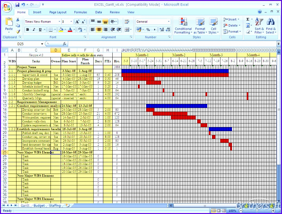 Gantt Chart TEMPLATES Gantt Chart In Excel 2007 Template Excel 2010 Gantt Project Plan Excel Gantt 934711
