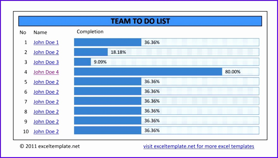 Example Excel To Do Templates Ekcbo New Free Gantt Chart Template