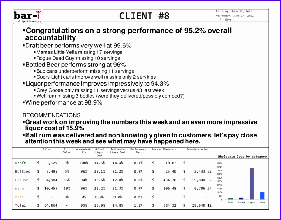 Excel Inventory Tracking Spreadsheet and 100 Excel Template Inventory Excel Spreadsheet Template for 931728