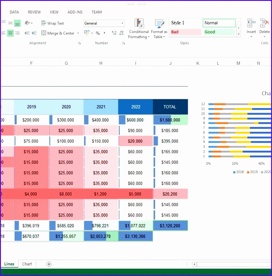 Sales Forecast Template Excel for Financial Forecast Template Excel 931942