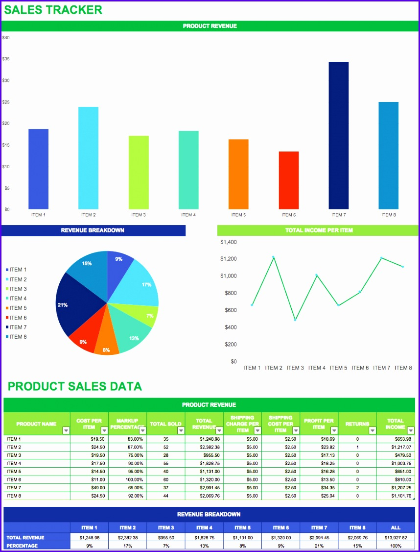 sales tracker template 8581126