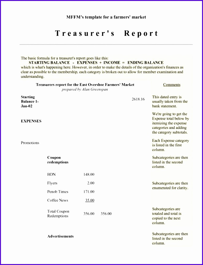 6 treasurer report template excel exceltemplates
