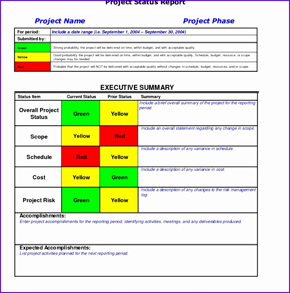8 Weekly Status Report Template Doc – Bud Template Letter with regard to Project Daily Status Report Template Excel 931942