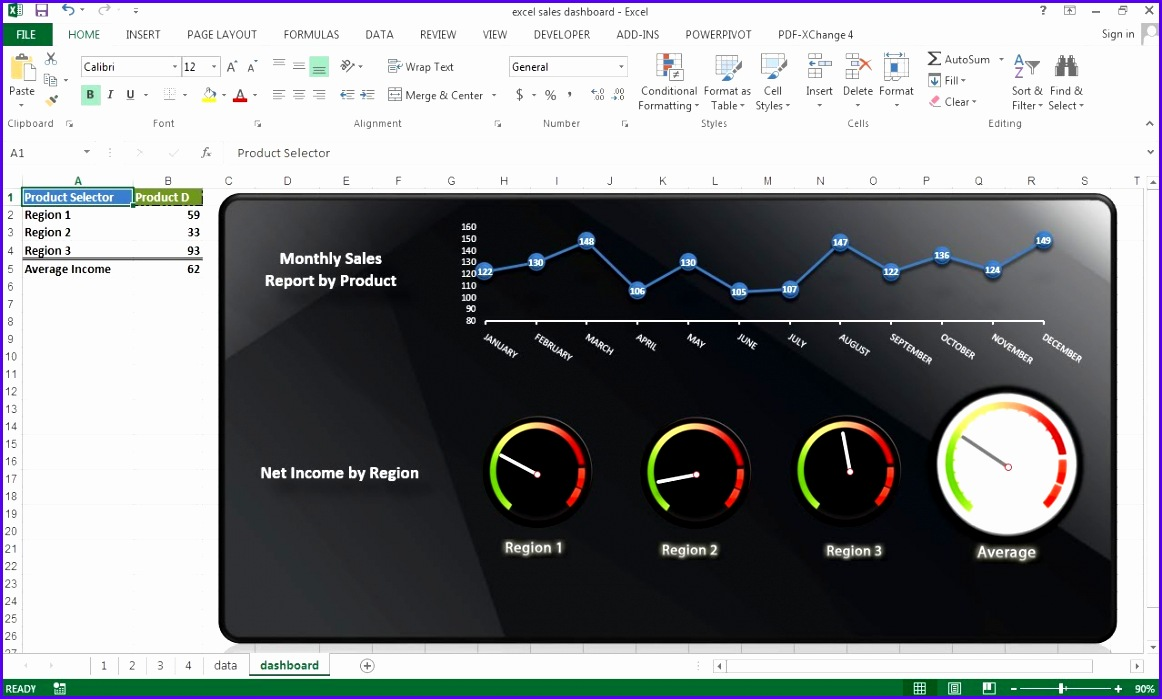 Creating Interactive Excel Dashboard Excel Dashboard Templates 1162699