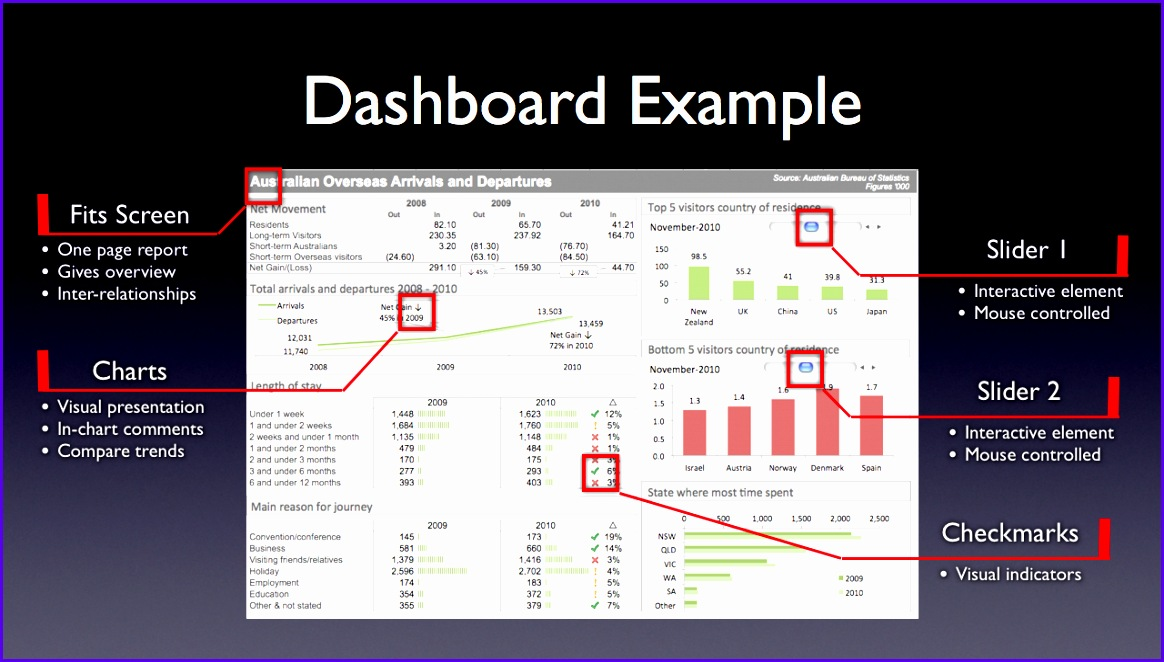 excel dashboard templates Google Search 1164662